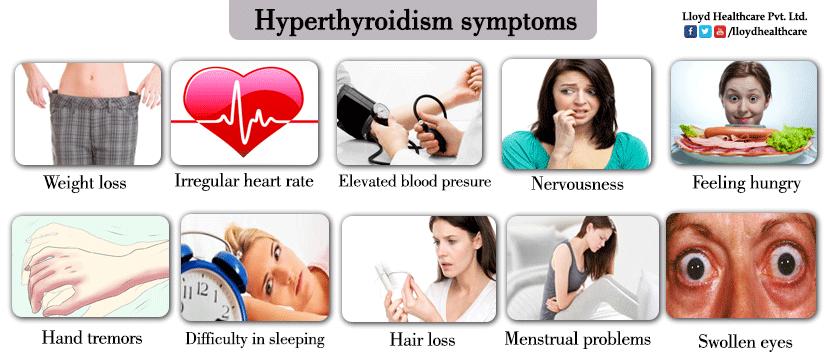 Hyperthyroidism-symptoms.