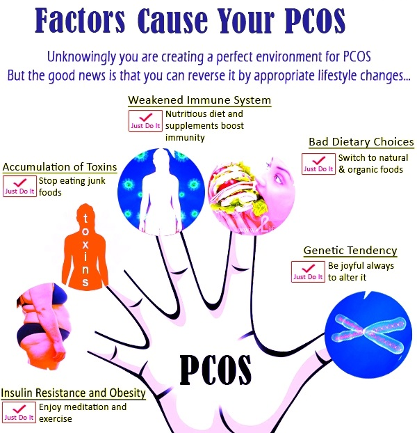 cause-your-pcos-punjab-india