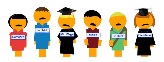 bisnes online untuk graduan