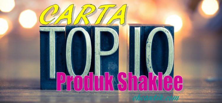 Produk Shaklee Paling Laris: Carta TOP 10