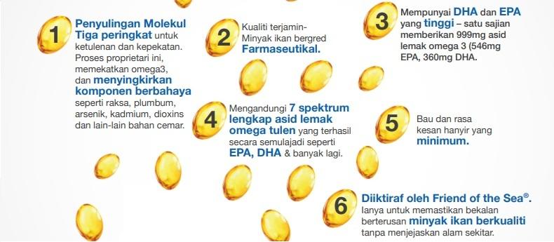 suplemen omega 3 terbaik