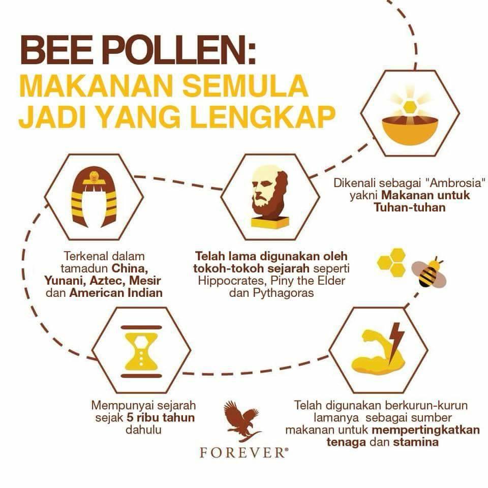 perbezaan madu mentah